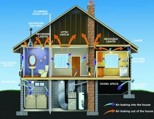 Home-Energy-Audit-Mongtomery-County-Maryland