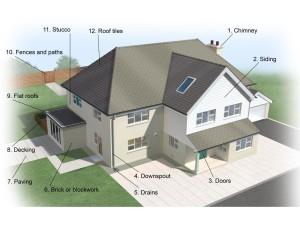 RX-DK-DIY016003_home-exterior-labeled_s4x3.jpg.rend_.hgtvcom.1280.960-300x225